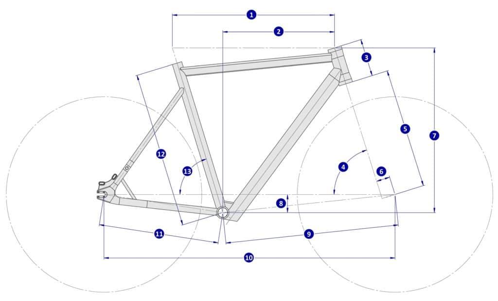 Desiknio Frame Geometry