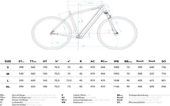 Coboc Ten Iseo Frame Geometry