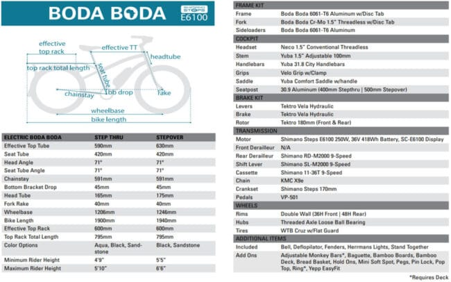 Yuba Electric Boda Boda Specs