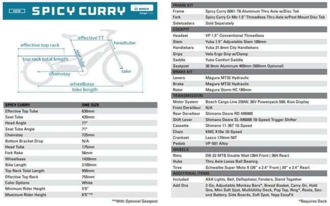 Yuba Spicy Curry Specs