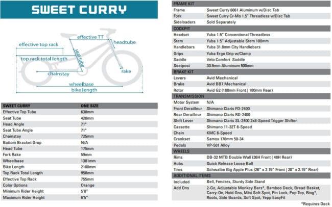 Yuba Sweet Curry Specs