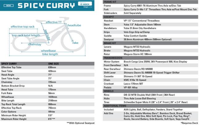 Yuba Spicy Curry V3 Specs
