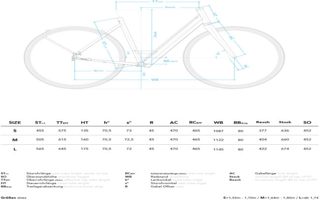 Coboc Seven Kallio Comfort Frame Geometry
