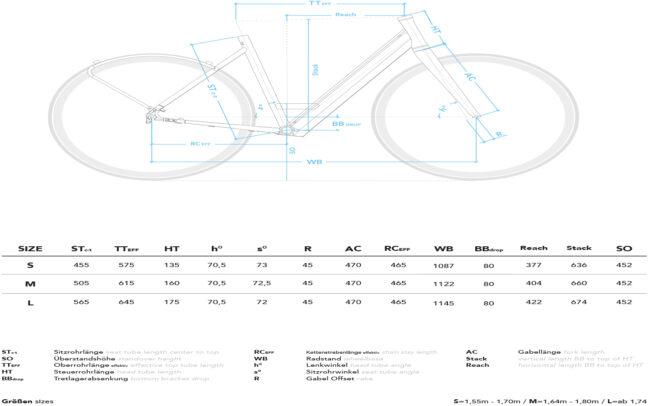Coboc Seven Kallio Frame Geometry