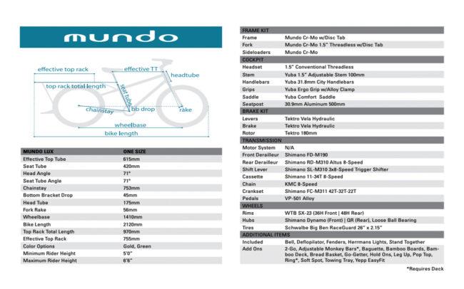 Yuba Mundo Lux Specs