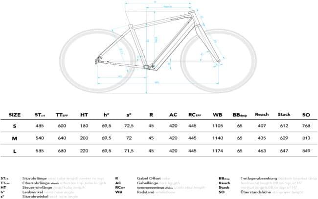 Coboc Brixton DMT Frame Geometry